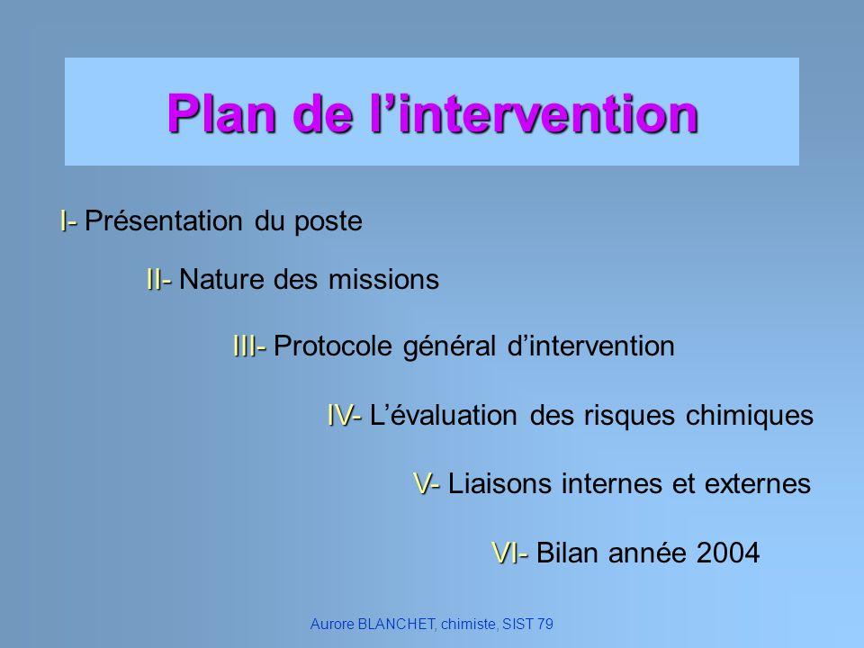 Plan de lintervention I- I- Présentation du poste II- II- Nature des missions III- III- Protocole général dintervention IV- IV- Lévaluation des risque