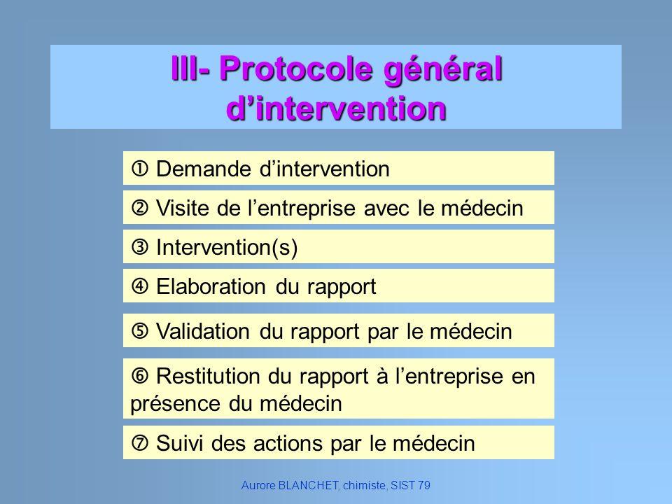 III- Protocole général dintervention Demande dintervention Visite de lentreprise avec le médecin Intervention(s) Elaboration du rapport Validation du