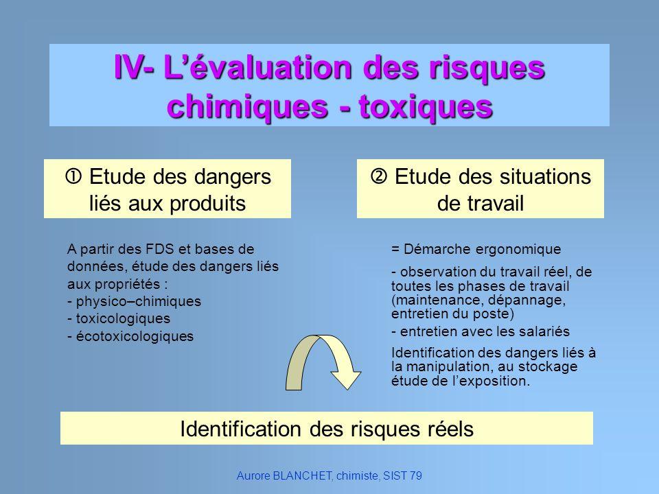 IV- Lévaluation des risques chimiques - toxiques Etude des dangers liés aux produits Etude des situations de travail A partir des FDS et bases de donn
