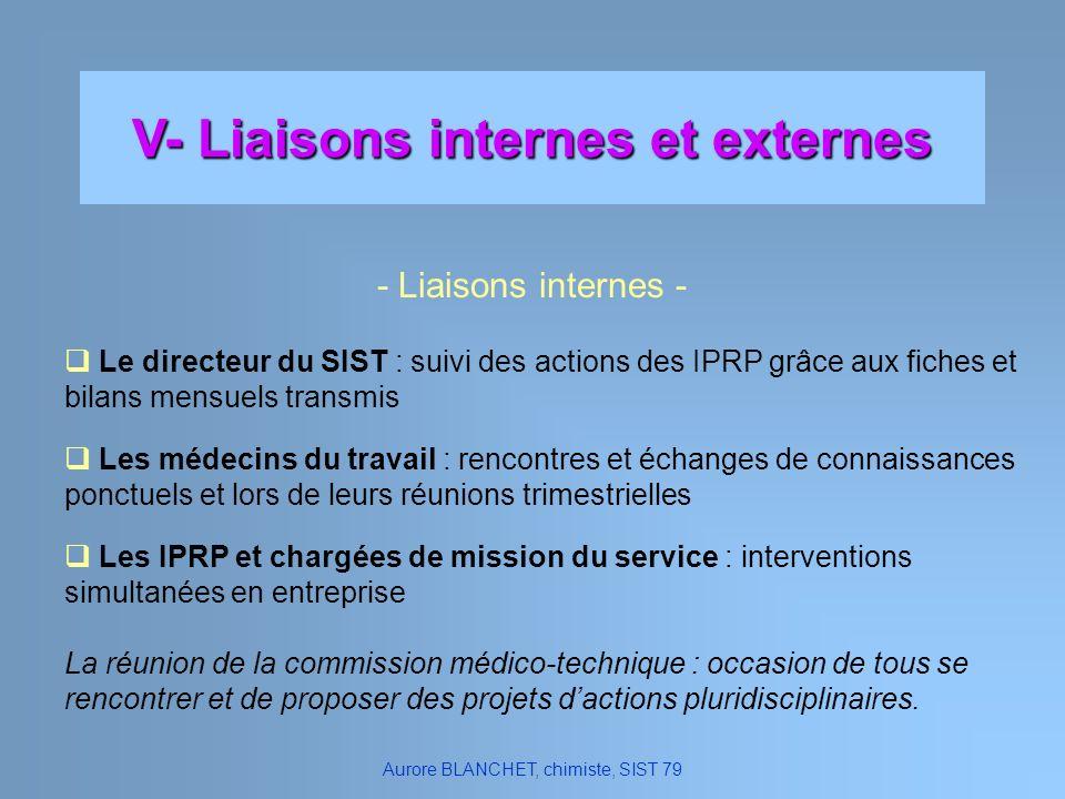 V- Liaisons internes et externes - Liaisons internes - Le directeur du SIST : suivi des actions des IPRP grâce aux fiches et bilans mensuels transmis