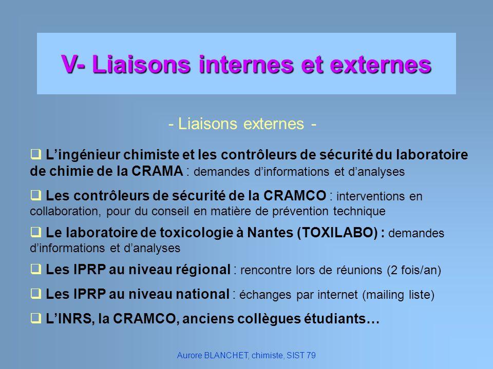 V- Liaisons internes et externes - Liaisons externes - Lingénieur chimiste et les contrôleurs de sécurité du laboratoire de chimie de la CRAMA : deman