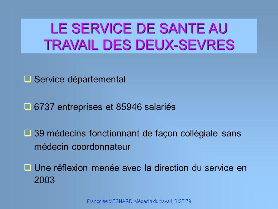 LE SERVICE DE SANTE AU TRAVAIL DES DEUX-SEVRES Françoise MESNARD, Médecin du travail, SIST 79 Service départemental 6737 entreprises et 85946 salariés