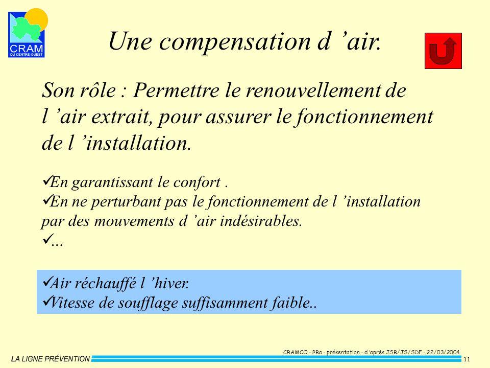 CRAMCO - PBa - présentation - d après JSB/JS/SDF - 22/03/2004 11 Une compensation d air. Son rôle : Permettre le renouvellement de l air extrait, pour