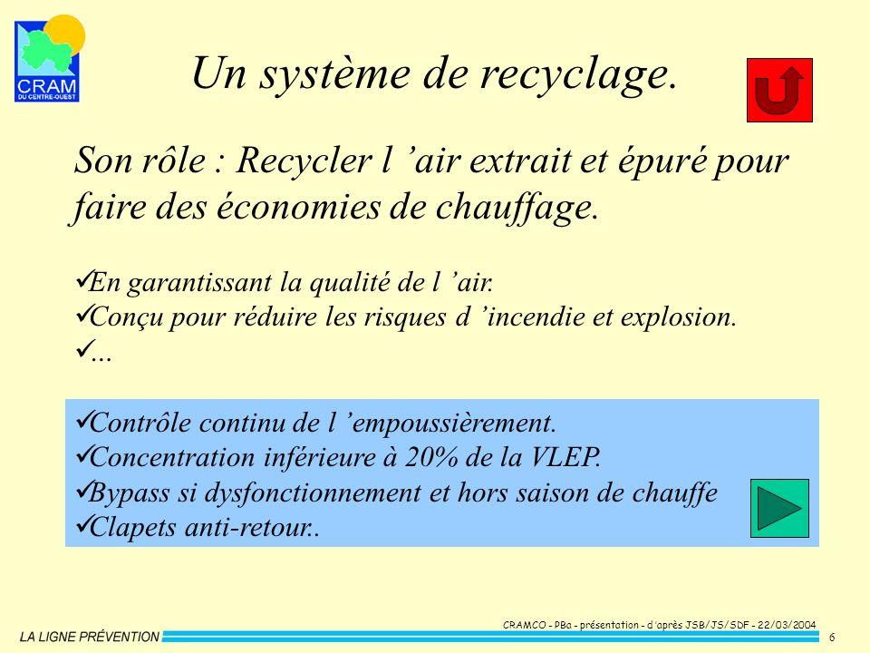 CRAMCO - PBa - présentation - d après JSB/JS/SDF - 22/03/2004 6 Un système de recyclage. Son rôle : Recycler l air extrait et épuré pour faire des éco