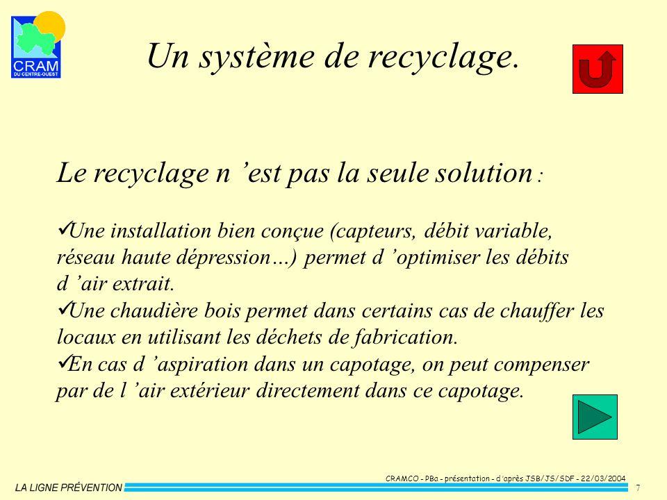 CRAMCO - PBa - présentation - d après JSB/JS/SDF - 22/03/2004 7 Un système de recyclage. Le recyclage n est pas la seule solution : Une installation b
