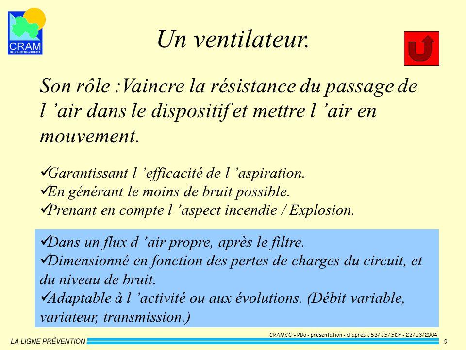 CRAMCO - PBa - présentation - d après JSB/JS/SDF - 22/03/2004 9 Un ventilateur. Son rôle :Vaincre la résistance du passage de l air dans le dispositif