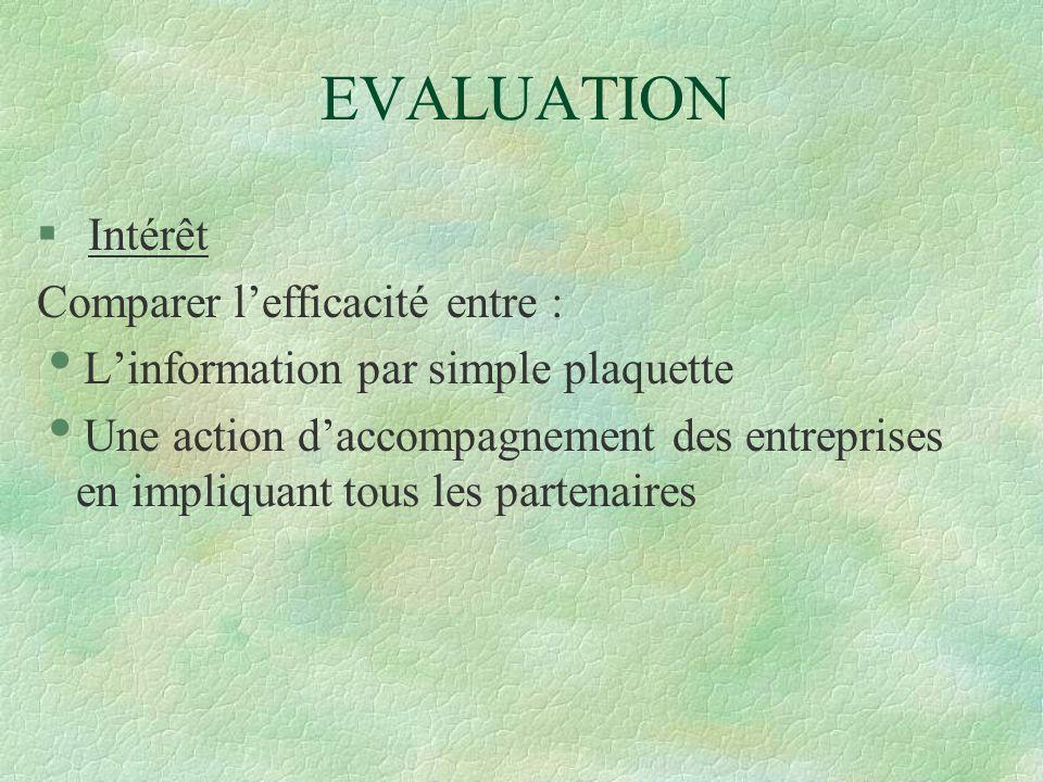 EVALUATION § Intérêt Comparer lefficacité entre : Linformation par simple plaquette Une action daccompagnement des entreprises en impliquant tous les