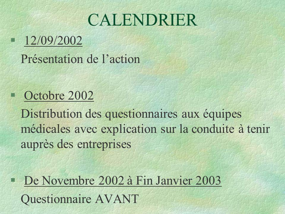 CALENDRIER § 12/09/2002 Présentation de laction § Octobre 2002 Distribution des questionnaires aux équipes médicales avec explication sur la conduite