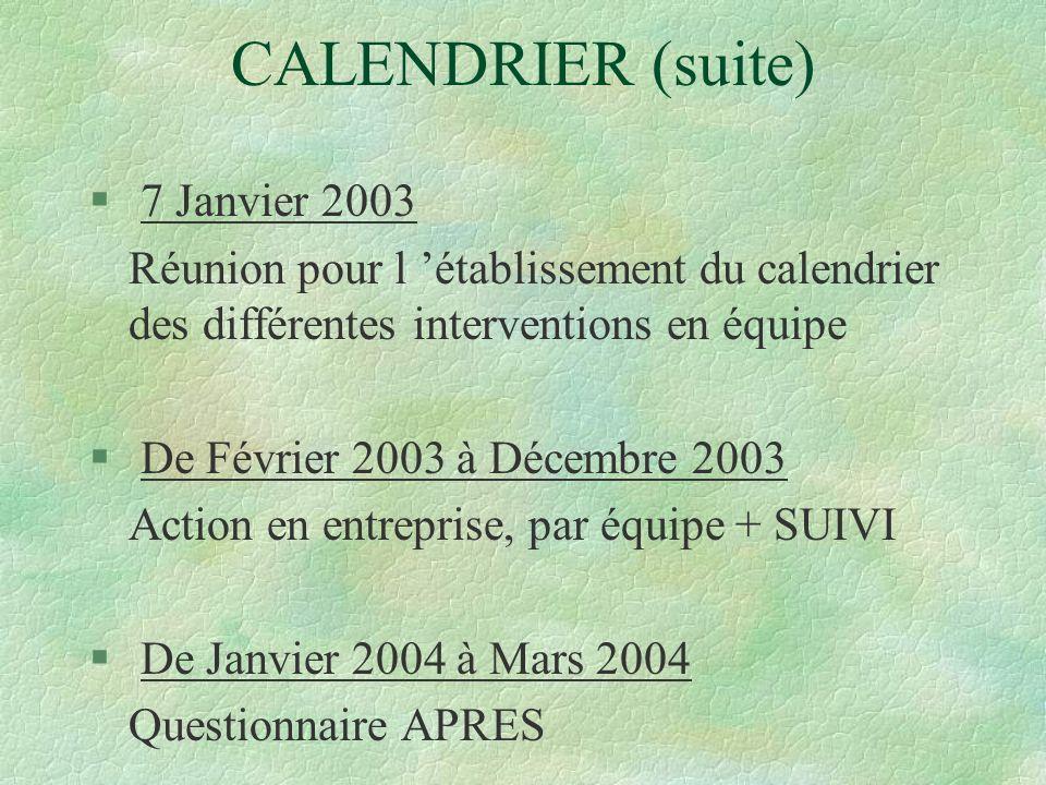 CALENDRIER (suite) § 7 Janvier 2003 Réunion pour l établissement du calendrier des différentes interventions en équipe § De Février 2003 à Décembre 20