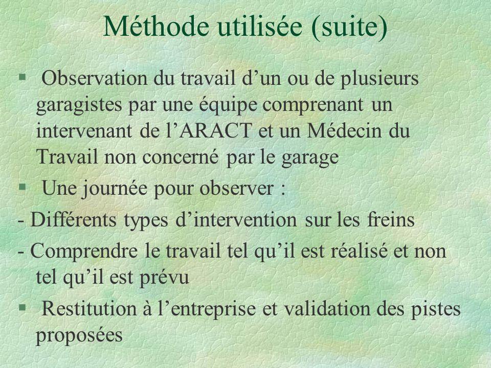 Méthode utilisée (suite) § Observation du travail dun ou de plusieurs garagistes par une équipe comprenant un intervenant de lARACT et un Médecin du T
