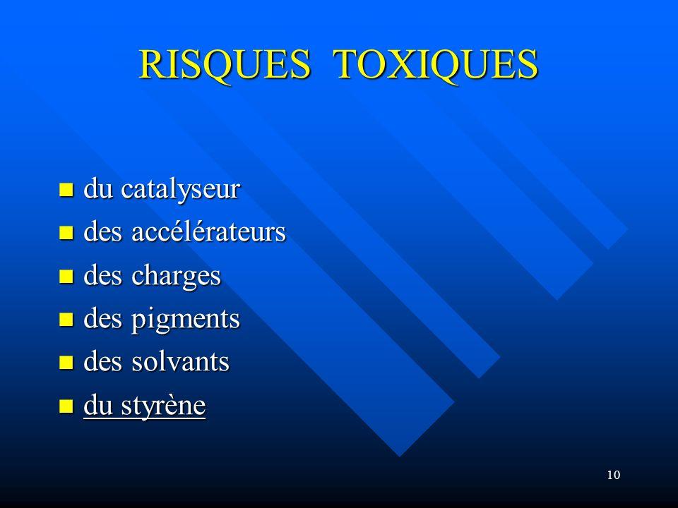 10 RISQUES TOXIQUES du catalyseur du catalyseur des accélérateurs des accélérateurs des charges des charges des pigments des pigments des solvants des