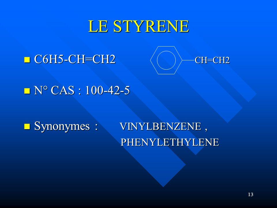 13 LE STYRENE C6H5-CH=CH2 CH=CH2 C6H5-CH=CH2 CH=CH2 N° CAS : 100-42-5 N° CAS : 100-42-5 Synonymes : VINYLBENZENE, Synonymes : VINYLBENZENE, PHENYLETHY