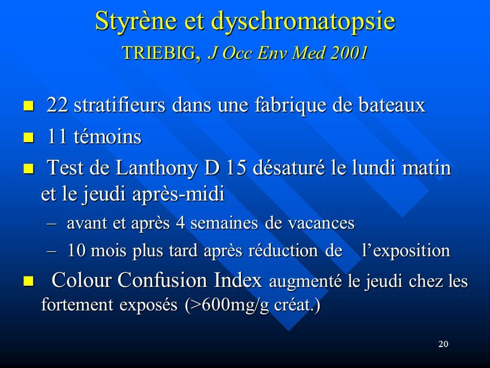 20 Styrène et dyschromatopsie TRIEBIG, J Occ Env Med 2001 22 stratifieurs dans une fabrique de bateaux 22 stratifieurs dans une fabrique de bateaux 11