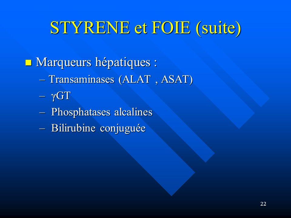 22 STYRENE et FOIE (suite) Marqueurs hépatiques : Marqueurs hépatiques : –Transaminases (ALAT, ASAT) – γGT– γGT– γGT– γGT – Phosphatases alcalines – B