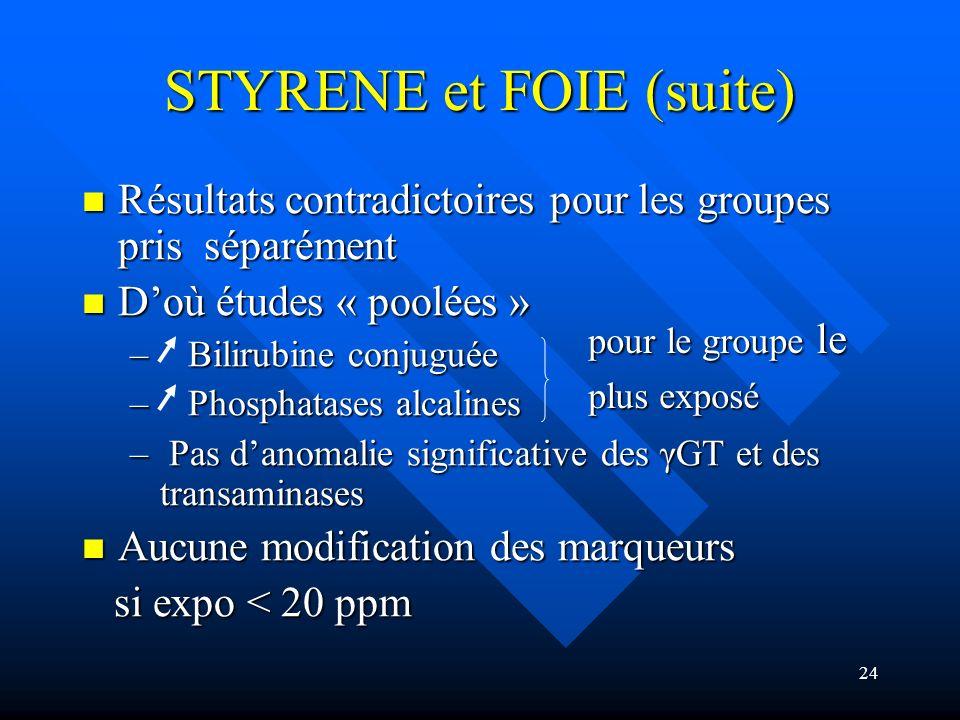 24 STYRENE et FOIE (suite) Résultats contradictoires pour les groupes pris séparément Résultats contradictoires pour les groupes pris séparément Doù é