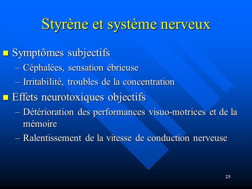 25 Styrène et système nerveux Symptômes subjectifs Symptômes subjectifs –Céphalées, sensation ébrieuse –Irritabilité, troubles de la concentration Eff