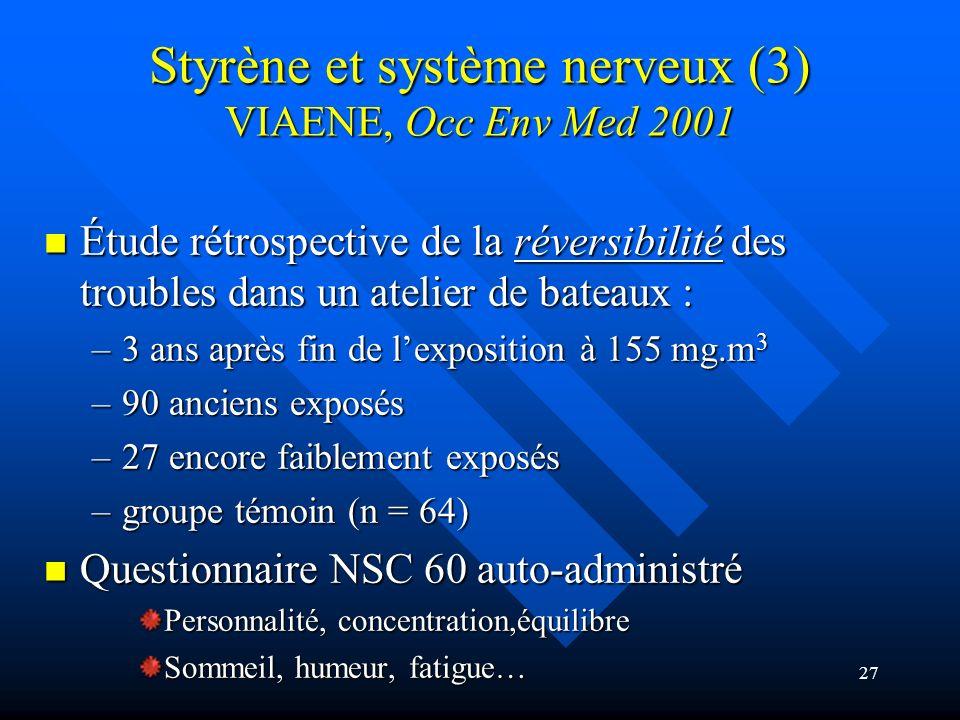27 Styrène et système nerveux (3) VIAENE, Occ Env Med 2001 Étude rétrospective de la réversibilité des troubles dans un atelier de bateaux : Étude rét
