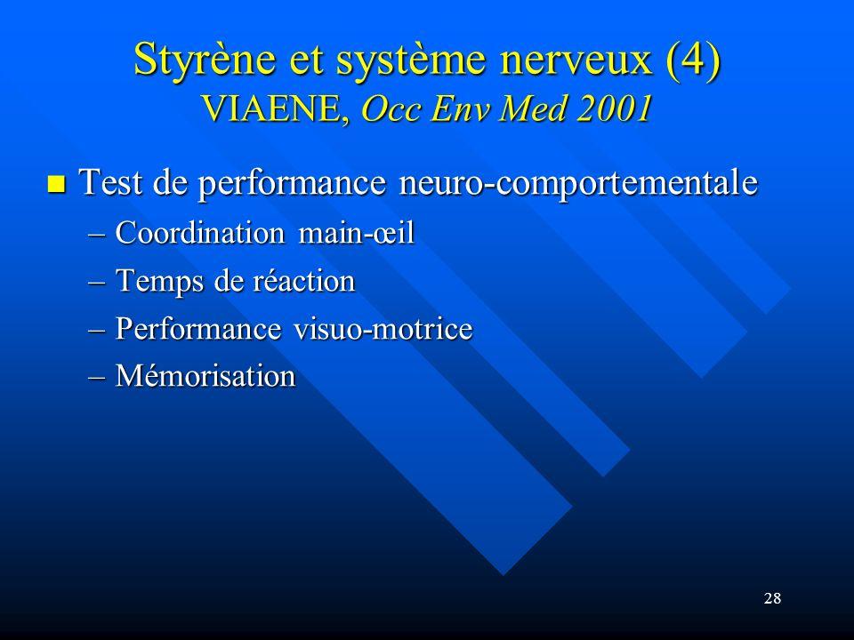 28 Styrène et système nerveux (4) VIAENE, Occ Env Med 2001 Test de performance neuro-comportementale Test de performance neuro-comportementale –Coordi
