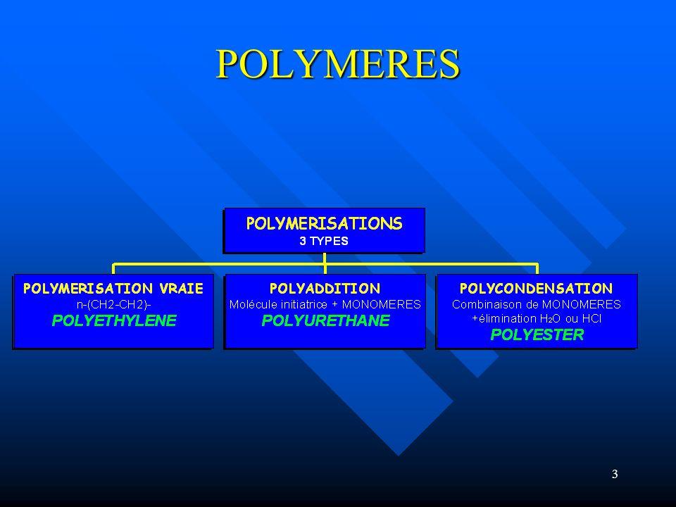 34 STYRENE et REPRODUCTION (1) AVORTEMENTS SPONTANES : les études effectuées nont pas montré deffet certain du styrène (résultats contradictoires).