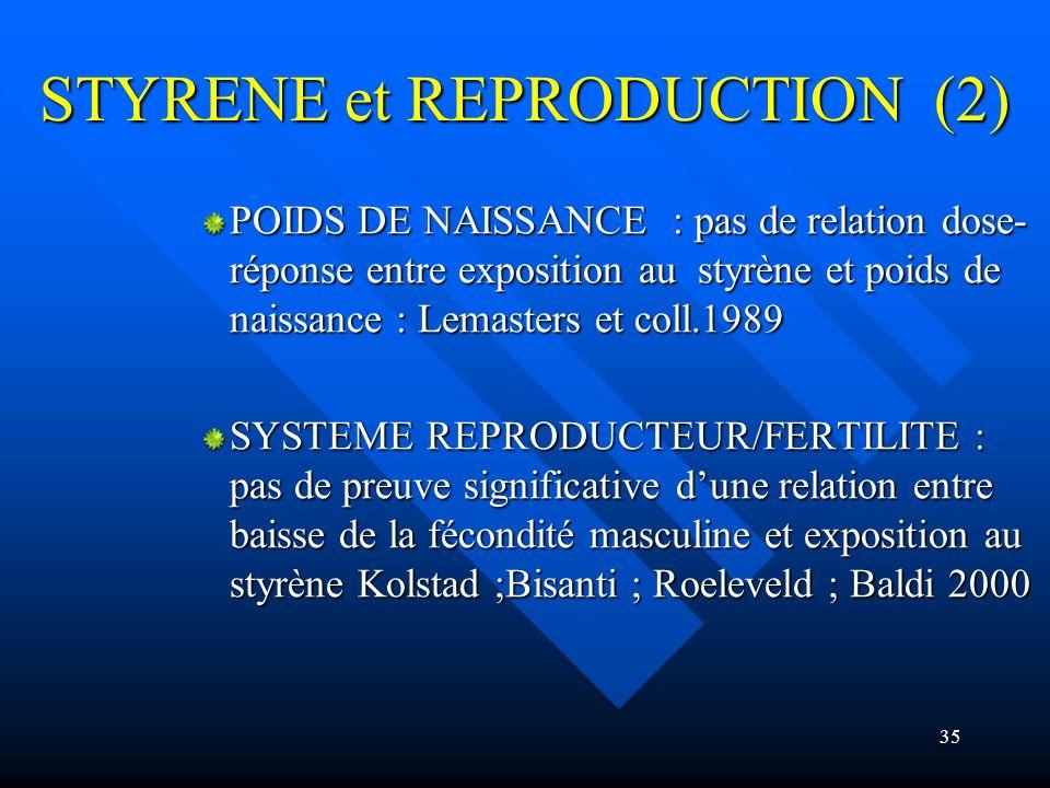 35 STYRENE et REPRODUCTION (2) POIDS DE NAISSANCE : pas de relation dose- réponse entre exposition au styrène et poids de naissance : Lemasters et col
