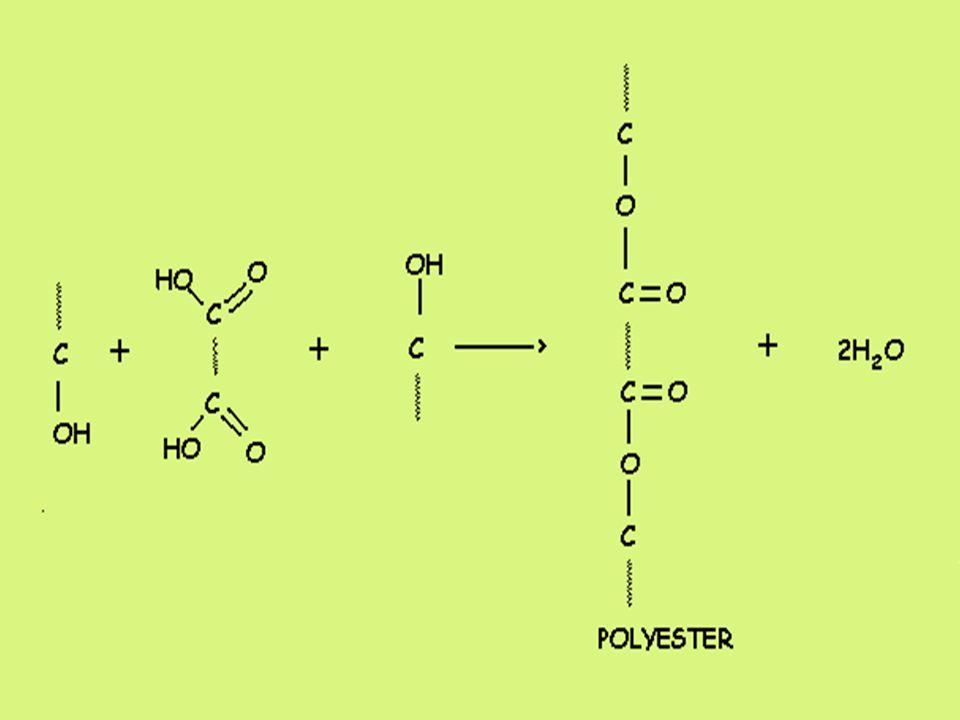 5 CH2CH Styrène monomère monomère + Polyester insaturé (Diacide + polyol) Octoate de cobalt (accélérateur) Peroxyde (catalyseur) POLYESTERS RETICULES POLYESTER RETICULE