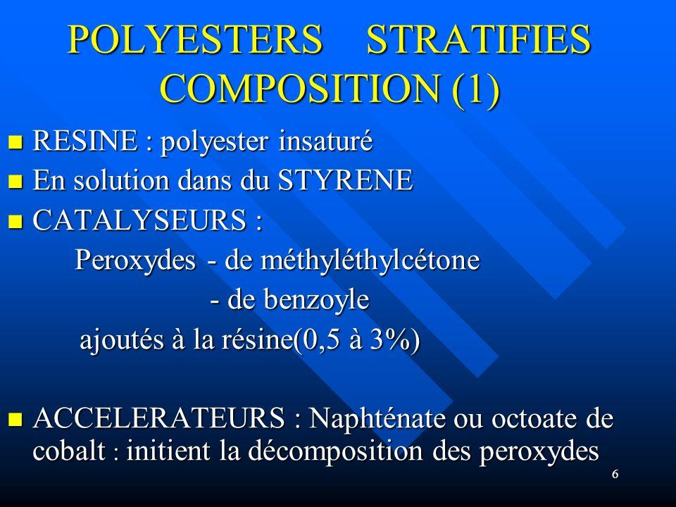 7 COMPOSITION (2) CHARGES : talc, silice (amorphe), craie CHARGES : talc, silice (amorphe), craie RENFORTS : fibres (carbone, verre) RENFORTS : fibres (carbone, verre) PIGMENTS : Sels de Cr, Cd, Mn PIGMENTS : Sels de Cr, Cd, Mn SOLVANTS : acétone (Viscosité Gel coat) SOLVANTS : acétone (Viscosité Gel coat) STABILISANTS : hydroquinone STABILISANTS : hydroquinone AGENTS ANTI-UV : benzotriazoles AGENTS ANTI-UV : benzotriazoles