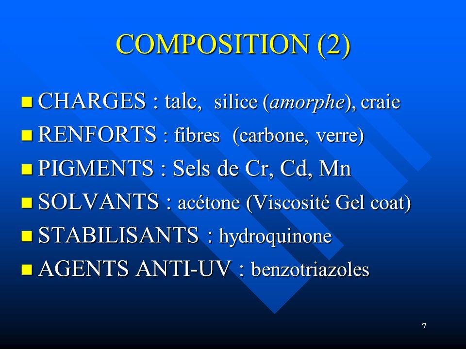 7 COMPOSITION (2) CHARGES : talc, silice (amorphe), craie CHARGES : talc, silice (amorphe), craie RENFORTS : fibres (carbone, verre) RENFORTS : fibres