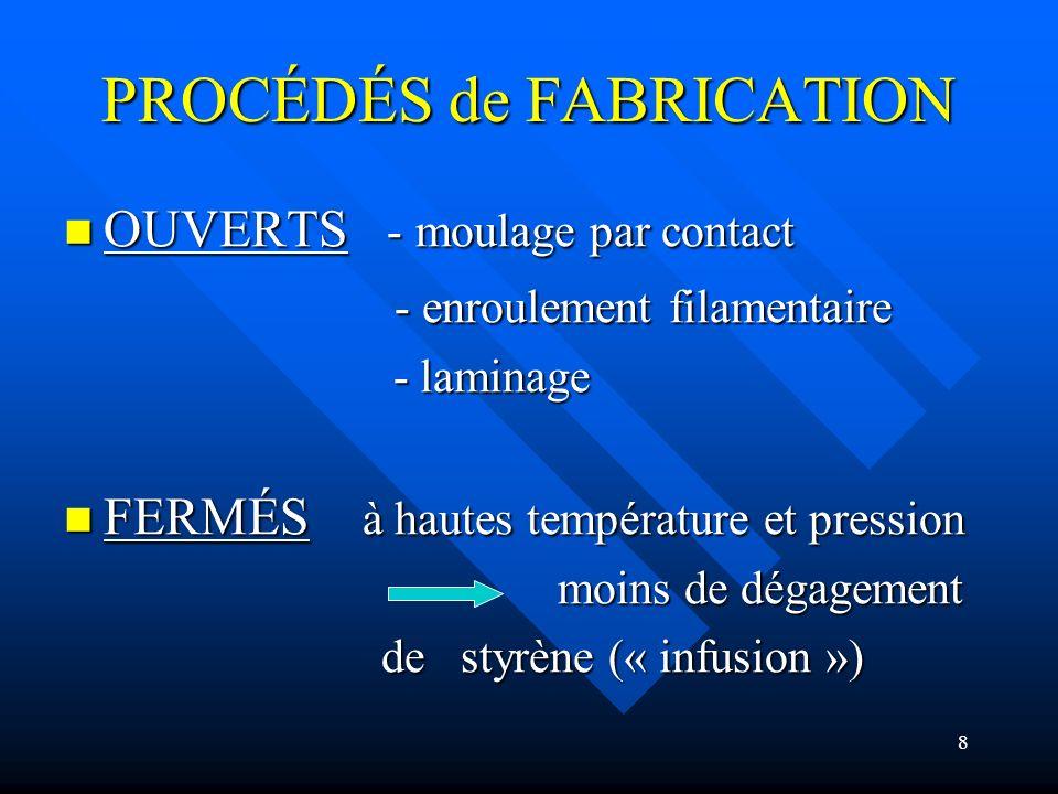 9 ETAPES DE FABRICATION GEL-COATAGE : pulvérisation résine sur GEL-COATAGE : pulvérisation résine sur un moule un moule STRATIFICATION : application fibres et résine en couches successives /Imprégnation /Ebullage STRATIFICATION : application fibres et résine en couches successives /Imprégnation /Ebullage SÉCHAGE SÉCHAGE FINITION : -PERÇAGE FINITION : -PERÇAGE -SCIAGE -SCIAGE -FRAISAGE -FRAISAGE