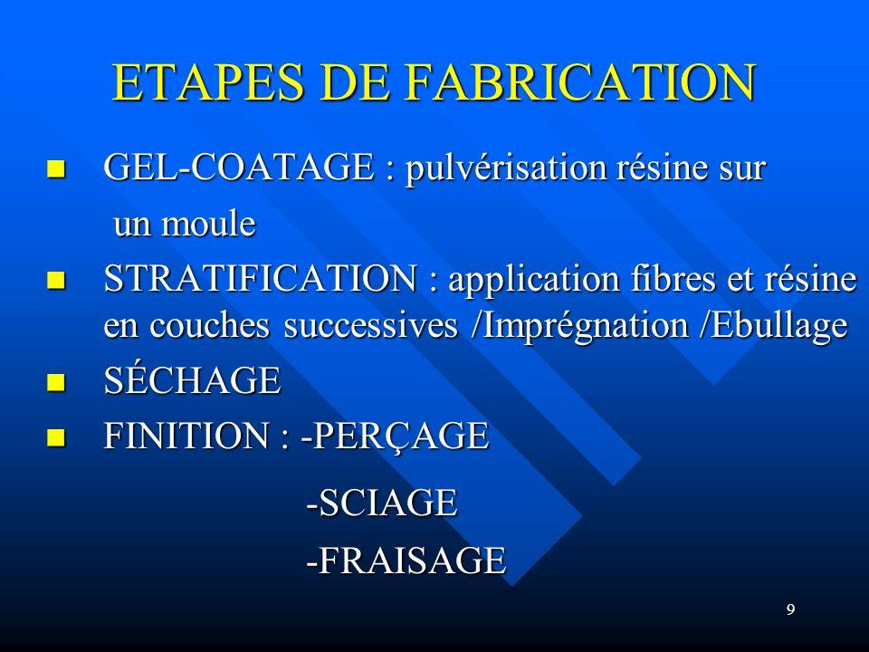 9 ETAPES DE FABRICATION GEL-COATAGE : pulvérisation résine sur GEL-COATAGE : pulvérisation résine sur un moule un moule STRATIFICATION : application f
