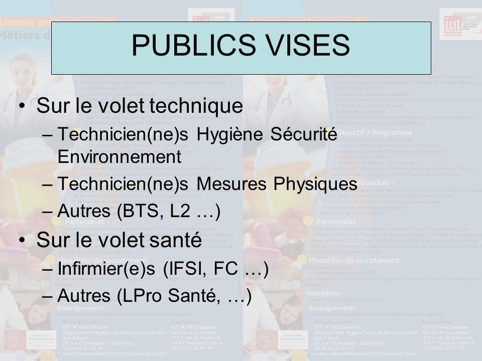 PUBLICS VISES Sur le volet technique –Technicien(ne)s Hygiène Sécurité Environnement –Technicien(ne)s Mesures Physiques –Autres (BTS, L2 …) Sur le vol