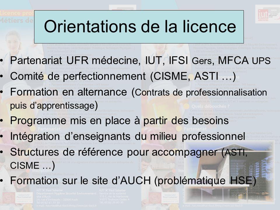 Orientations de la licence Partenariat UFR médecine, IUT, IFSI Gers, MFCA UPS Comité de perfectionnement (CISME, ASTI …) Formation en alternance ( Con