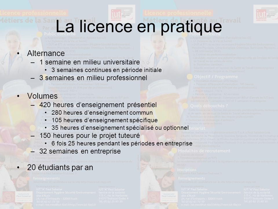 La licence en pratique Alternance –1 semaine en milieu universitaire 3 semaines continues en période initiale –3 semaines en milieu professionnel Volu