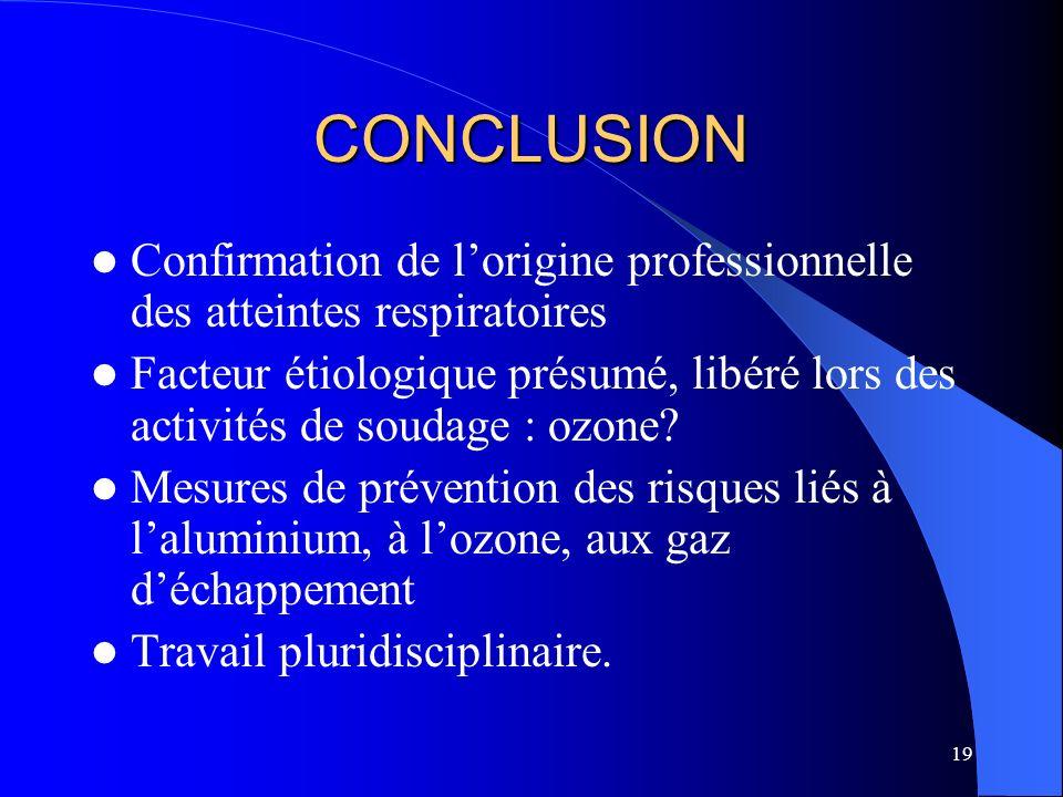19 CONCLUSION Confirmation de lorigine professionnelle des atteintes respiratoires Facteur étiologique présumé, libéré lors des activités de soudage :