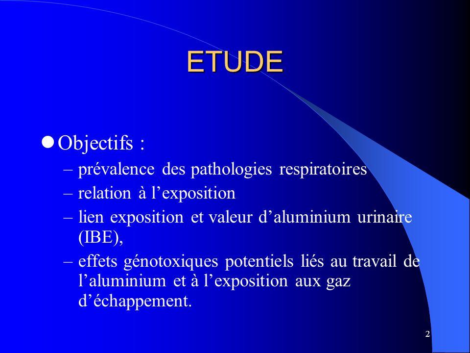 2 ETUDE Objectifs : –prévalence des pathologies respiratoires –relation à lexposition –lien exposition et valeur daluminium urinaire (IBE), –effets gé