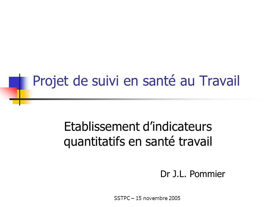 SSTPC – 15 novembre 2005 Projet de suivi en santé au Travail Etablissement dindicateurs quantitatifs en santé travail Dr J.L.
