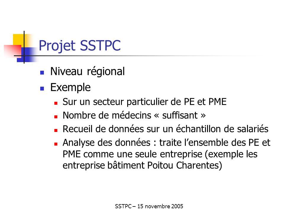 SSTPC – 15 novembre 2005 Projet SSTPC Niveau régional Exemple Sur un secteur particulier de PE et PME Nombre de médecins « suffisant » Recueil de données sur un échantillon de salariés Analyse des données : traite lensemble des PE et PME comme une seule entreprise (exemple les entreprise bâtiment Poitou Charentes)