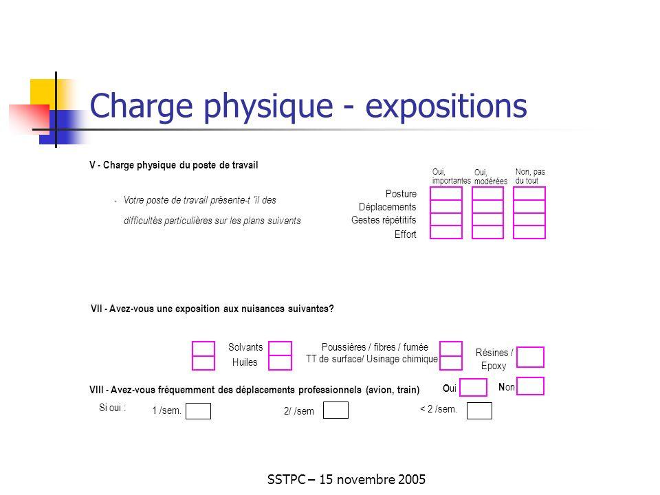 SSTPC – 15 novembre 2005 Formation, mode de vie FORMATION I - Depuis la dernière visite avez - vous eu une formation.