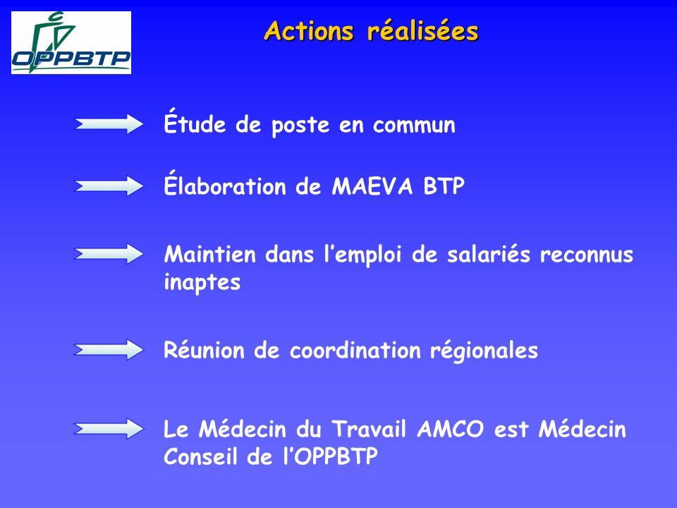 Actions réalisées Étude de poste en commun Élaboration de MAEVA BTP Maintien dans lemploi de salariés reconnus inaptes Réunion de coordination régiona