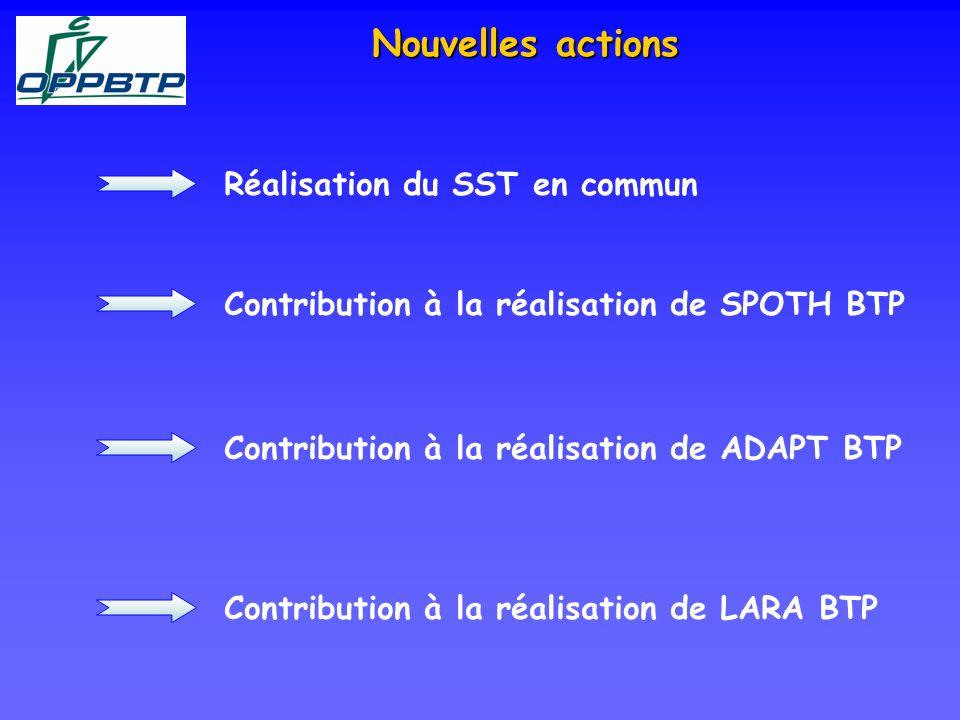Nouvelles actions Réalisation du SST en commun Contribution à la réalisation de SPOTH BTP Contribution à la réalisation de ADAPT BTP Contribution à la