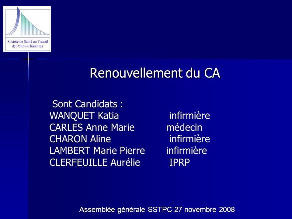 Renouvellement du CA Renouvellement du CA Sont Candidats : WANQUET Katia infirmière CARLES Anne Marie médecin CHARON Aline infirmière LAMBERT Marie Pi