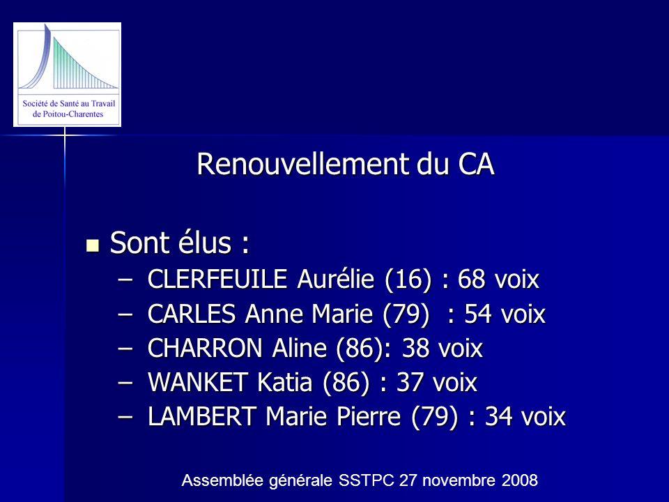 Renouvellement du CA Renouvellement du CA Sont élus : Sont élus : – CLERFEUILE Aurélie (16) : 68 voix – CARLES Anne Marie (79) : 54 voix – CHARRON Ali