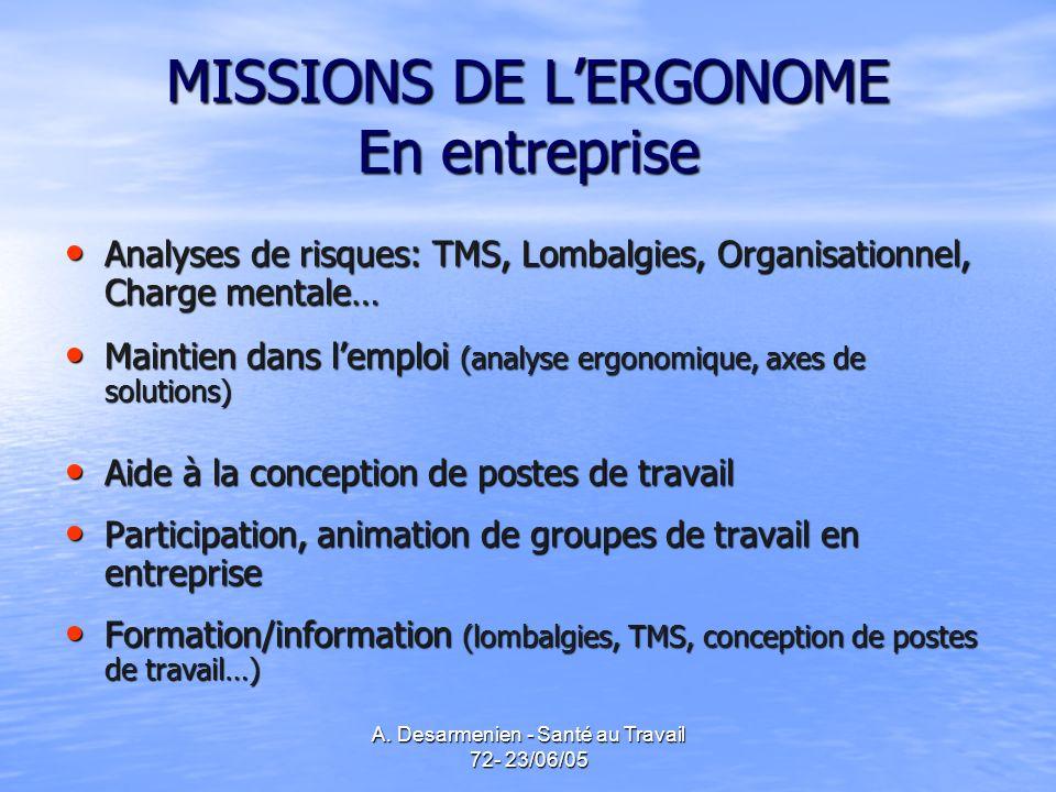 A. Desarmenien - Santé au Travail 72- 23/06/05 MISSIONS DE LERGONOME En entreprise Analyses de risques: TMS, Lombalgies, Organisationnel, Charge menta