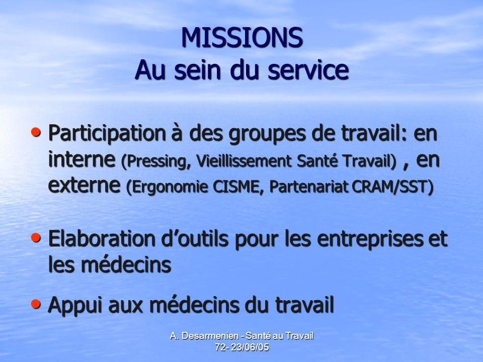A. Desarmenien - Santé au Travail 72- 23/06/05 MISSIONS Au sein du service Participation à des groupes de travail: en interne (Pressing, Vieillissemen