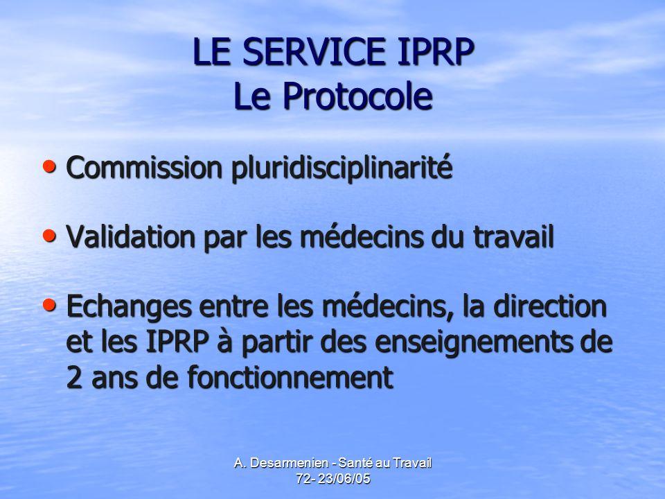 A. Desarmenien - Santé au Travail 72- 23/06/05 LE SERVICE IPRP Le Protocole Commission pluridisciplinarité Commission pluridisciplinarité Validation p