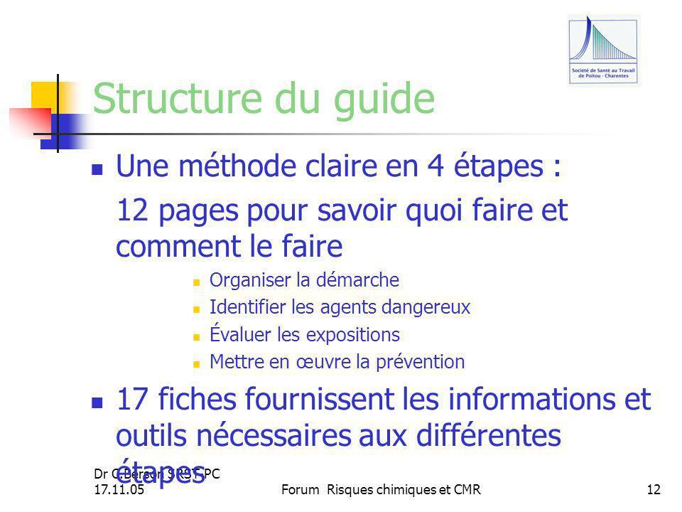 Dr C.Berson SRST-PC 17.11.05Forum Risques chimiques et CMR12 Structure du guide Une méthode claire en 4 étapes : 12 pages pour savoir quoi faire et co