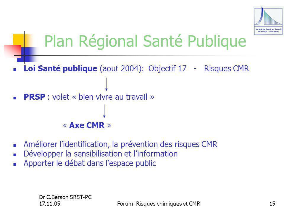 Dr C.Berson SRST-PC 17.11.05Forum Risques chimiques et CMR15 Plan Régional Santé Publique Loi Santé publique (aout 2004): Objectif 17 - Risques CMR PR