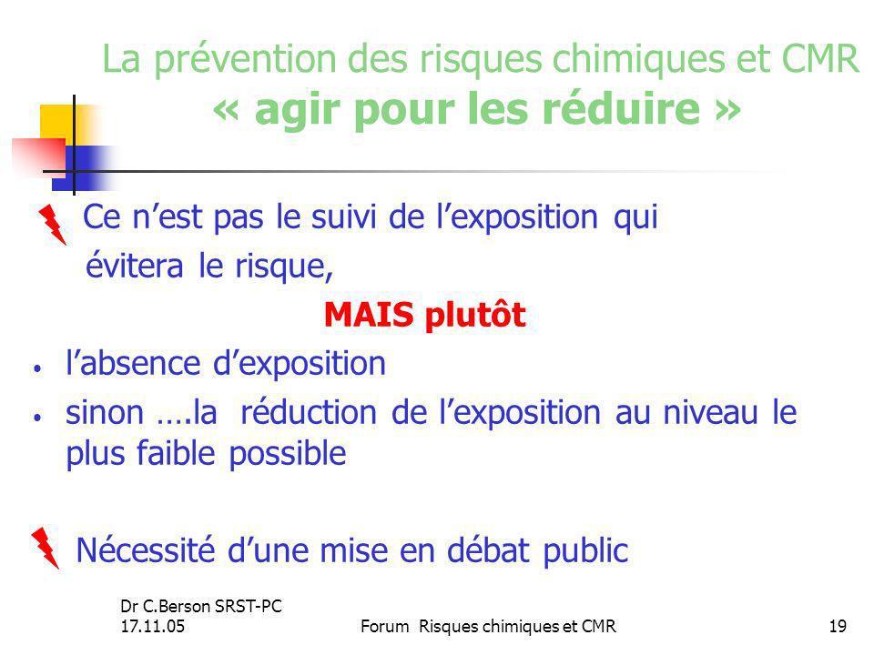 Dr C.Berson SRST-PC 17.11.05Forum Risques chimiques et CMR19 La prévention des risques chimiques et CMR « agir pour les réduire » Ce nest pas le suivi