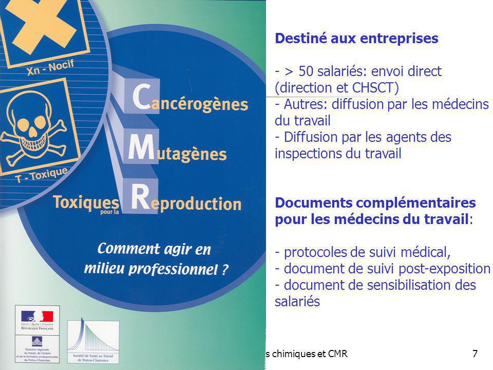 Dr C.Berson SRST-PC 17.11.05Forum Risques chimiques et CMR7 Destiné aux entreprises - > 50 salariés: envoi direct (direction et CHSCT) - Autres: diffu