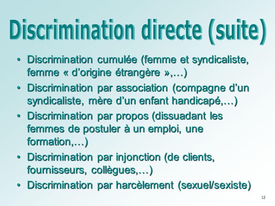Discrimination cumulée (femme et syndicaliste, femme « dorigine étrangère »,…)Discrimination cumulée (femme et syndicaliste, femme « dorigine étrangère »,…) Discrimination par association (compagne dun syndicaliste, mère dun enfant handicapé,…)Discrimination par association (compagne dun syndicaliste, mère dun enfant handicapé,…) Discrimination par propos (dissuadant les femmes de postuler à un emploi, une formation,…)Discrimination par propos (dissuadant les femmes de postuler à un emploi, une formation,…) Discrimination par injonction (de clients, fournisseurs, collègues,…)Discrimination par injonction (de clients, fournisseurs, collègues,…) Discrimination par harcèlement (sexuel/sexiste)Discrimination par harcèlement (sexuel/sexiste) 12