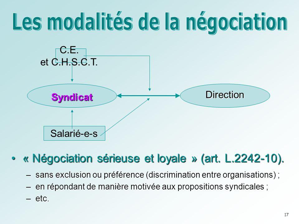 « Négociation sérieuse et loyale » (art.L.2242-10).« Négociation sérieuse et loyale » (art.